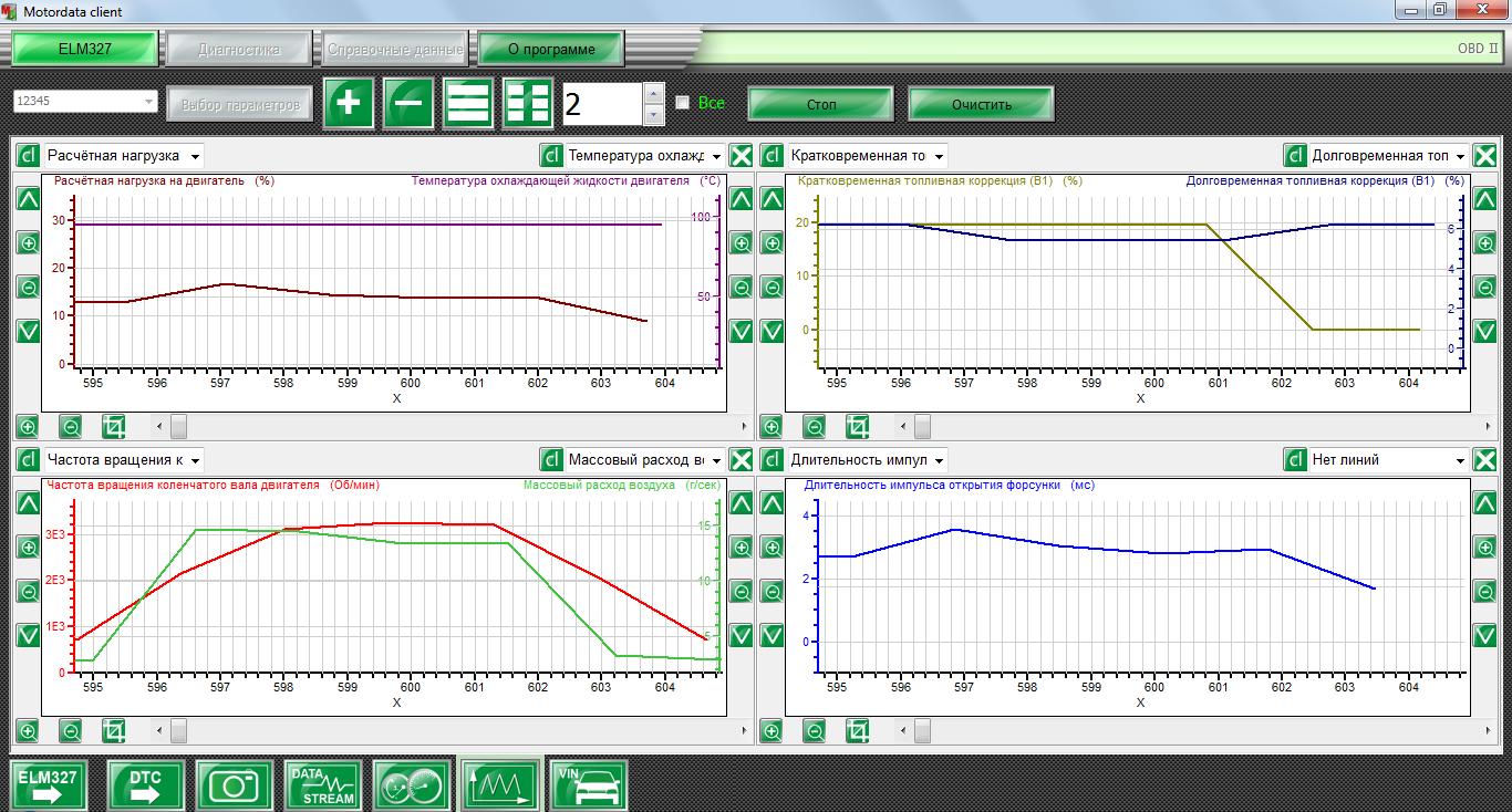 Небольшой сборник  программ для ELM327 и К-Line адаптеров