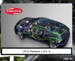 DELPHI 2015 Release 1 rev. 3