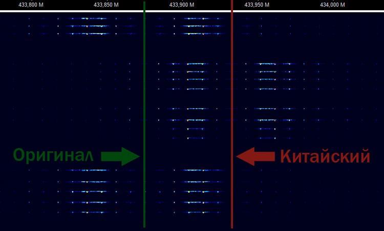 Сравнение работы оригинального ключа автосигнализации с Китайской копией в программе SDR sharp