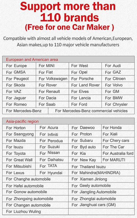 Launch Thinkdiag MINI поддерживаемые автомобили