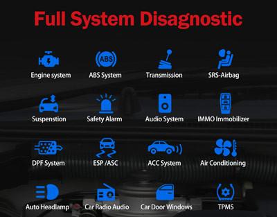 Launch Thinkdiag MINI поддерживаемые системы автомобиля