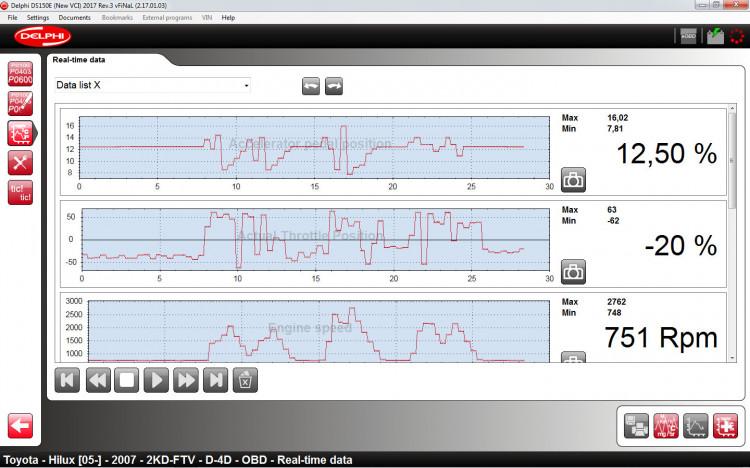 Autocom / Delphi 2017R3 Final live data
